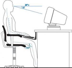 σωστή θέση εργασίας στον υπολογιστή
